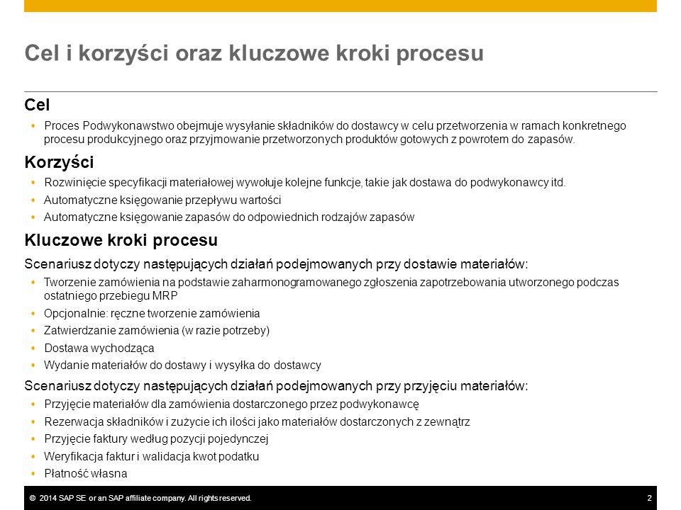 ©2014 SAP SE or an SAP affiliate company. All rights reserved.2 Cel i korzyści oraz kluczowe kroki procesu Cel  Proces Podwykonawstwo obejmuje wysyła