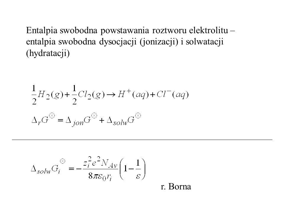 Entalpia swobodna powstawania roztworu elektrolitu – entalpia swobodna dysocjacji (jonizacji) i solwatacji (hydratacji) r. Borna