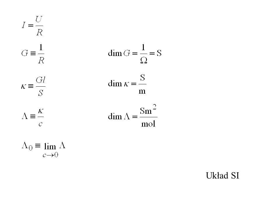 Pomiar liczb przenoszenia Metoda ruchomej granicy MX KX