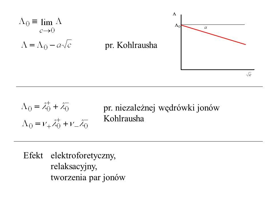 pr. Kohlrausha pr. niezależnej wędrówki jonów Kohlrausha Efekt elektroforetyczny, relaksacyjny, tworzenia par jonów