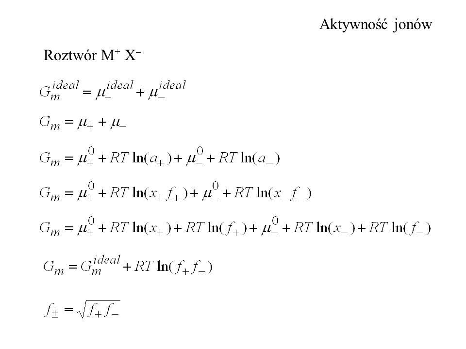Aktywność jonów Roztwór M + X –