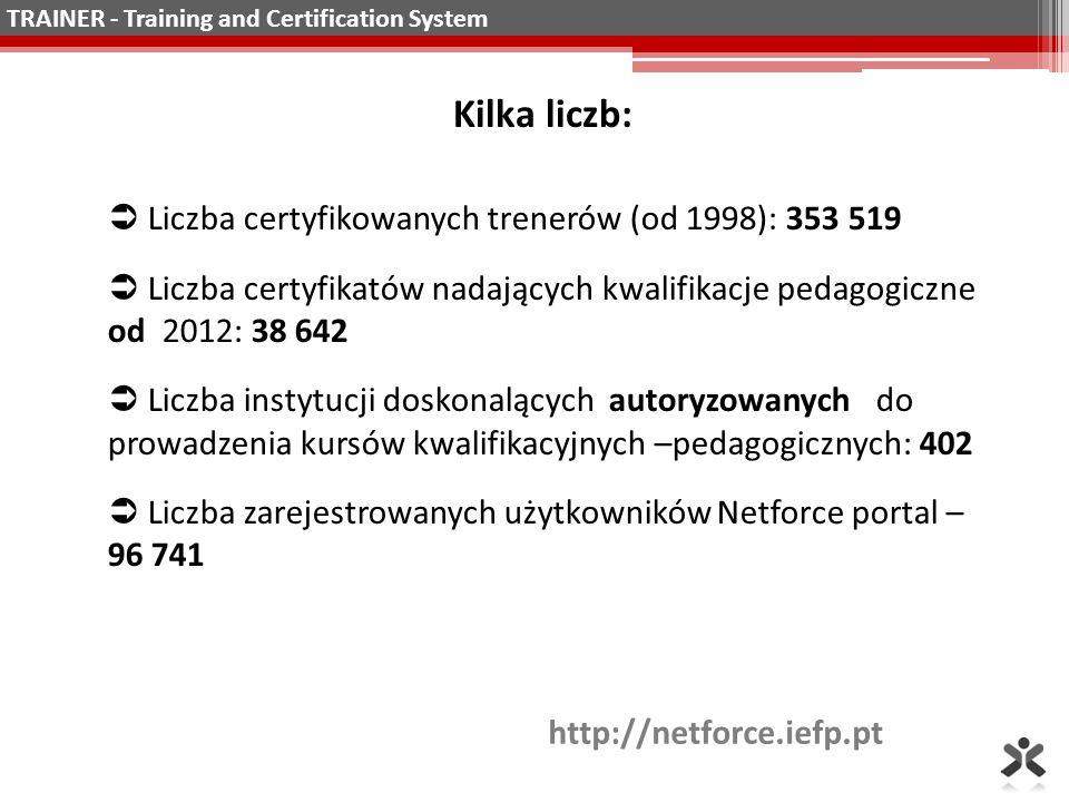 TRAINER - Training and Certification System http://netforce.iefp.pt Kilka liczb:  Liczba certyfikowanych trenerów (od 1998): 353 519  Liczba certyfikatów nadających kwalifikacje pedagogiczne od 2012: 38 642  Liczba instytucji doskonalących autoryzowanych do prowadzenia kursów kwalifikacyjnych –pedagogicznych: 402  Liczba zarejestrowanych użytkowników Netforce portal – 96 741