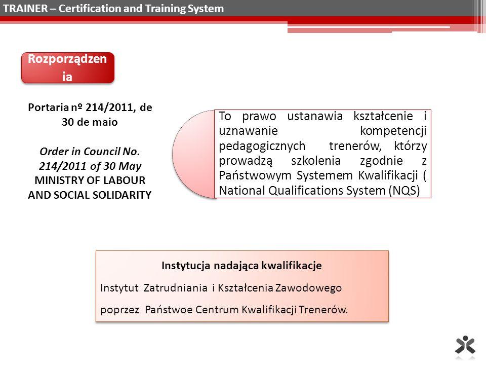 Profesja Trenera Wykształcenie wyższe (Portaria n.º 214/2011 de 30 de Maio) Musi posiadać certyfikowane uprawnienia pedagogiczne W przypadku modułów ukierunkowanych na praktyczne, zawodowe umiejętności, poziom kwalifikacji trenera może być równy temu, jaki uczestnicy mają osiągnąć na końcu szkolenia, pod warunkiem, że osoba ta ma co najmniej 5 letnie doświadczenie w tym zawodzie.
