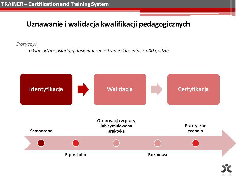 Kluczowe komoetencje Certyfikat Kwalifikacji Pedagogicznych Zawód- Trener Kompetencje specjalistyczne Certyfikat kompetencji specjalistycznych Rozwój osobisty i zawodowy Uczenie się przez całe życie KompetencjeCertifikacjaGłówny cel Kompetencje TRAINER – Certification and Training System