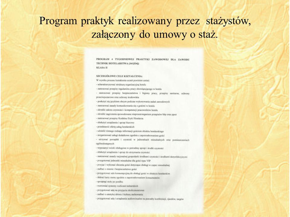 Program praktyk realizowany przez stażystów, załączony do umowy o staż.