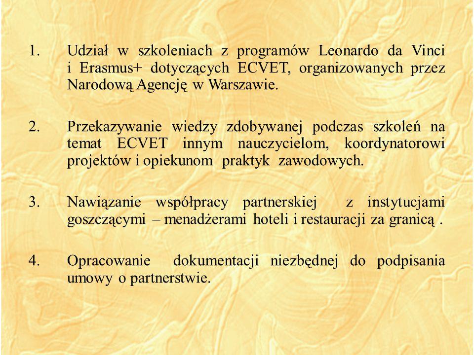 1.Udział w szkoleniach z programów Leonardo da Vinci i Erasmus+ dotyczących ECVET, organizowanych przez Narodową Agencję w Warszawie. 2.Przekazywanie