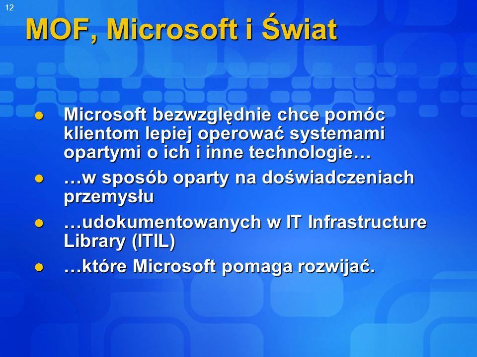 12 MOF, Microsoft i Świat Microsoft bezwzględnie chce pomóc klientom lepiej operować systemami opartymi o ich i inne technologie… Microsoft bezwzględnie chce pomóc klientom lepiej operować systemami opartymi o ich i inne technologie… …w sposób oparty na doświadczeniach przemysłu …w sposób oparty na doświadczeniach przemysłu …udokumentowanych w IT Infrastructure Library (ITIL) …udokumentowanych w IT Infrastructure Library (ITIL) …które Microsoft pomaga rozwijać.