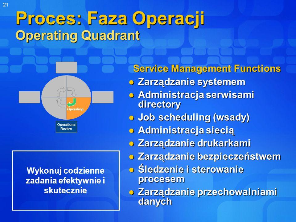 21 Proces: Faza Operacji Operating Quadrant Service Management Functions Zarządzanie systemem Zarządzanie systemem Administracja serwisami directory Administracja serwisami directory Job scheduling (wsady) Job scheduling (wsady) Administracja siecią Administracja siecią Zarządzanie drukarkami Zarządzanie drukarkami Zarządzanie bezpieczeństwem Zarządzanie bezpieczeństwem Śledzenie i sterowanie procesem Śledzenie i sterowanie procesem Zarządzanie przechowalniami danych Zarządzanie przechowalniami danych Operating Operations Review Wykonuj codzienne zadania efektywnie i skutecznie