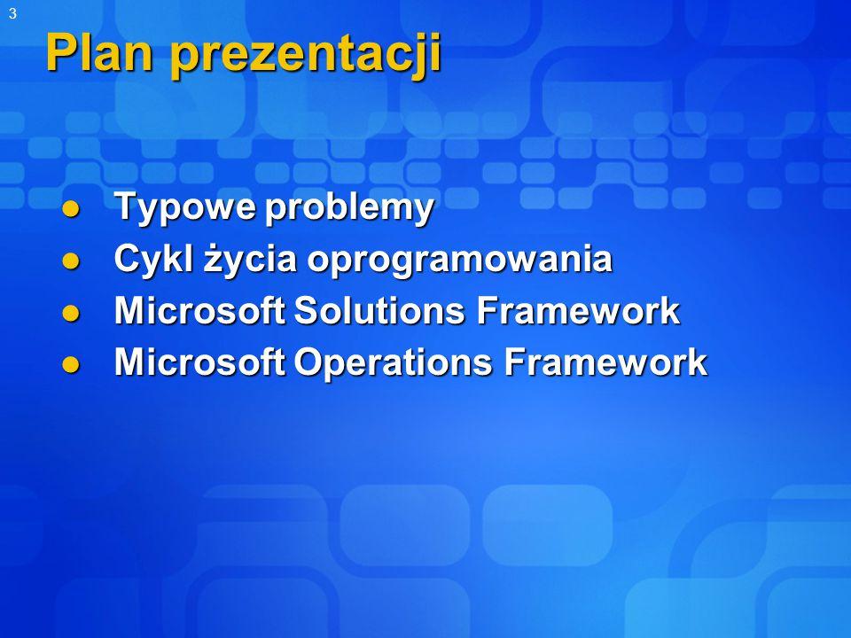 3 Plan prezentacji Typowe problemy Typowe problemy Cykl życia oprogramowania Cykl życia oprogramowania Microsoft Solutions Framework Microsoft Solutions Framework Microsoft Operations Framework Microsoft Operations Framework