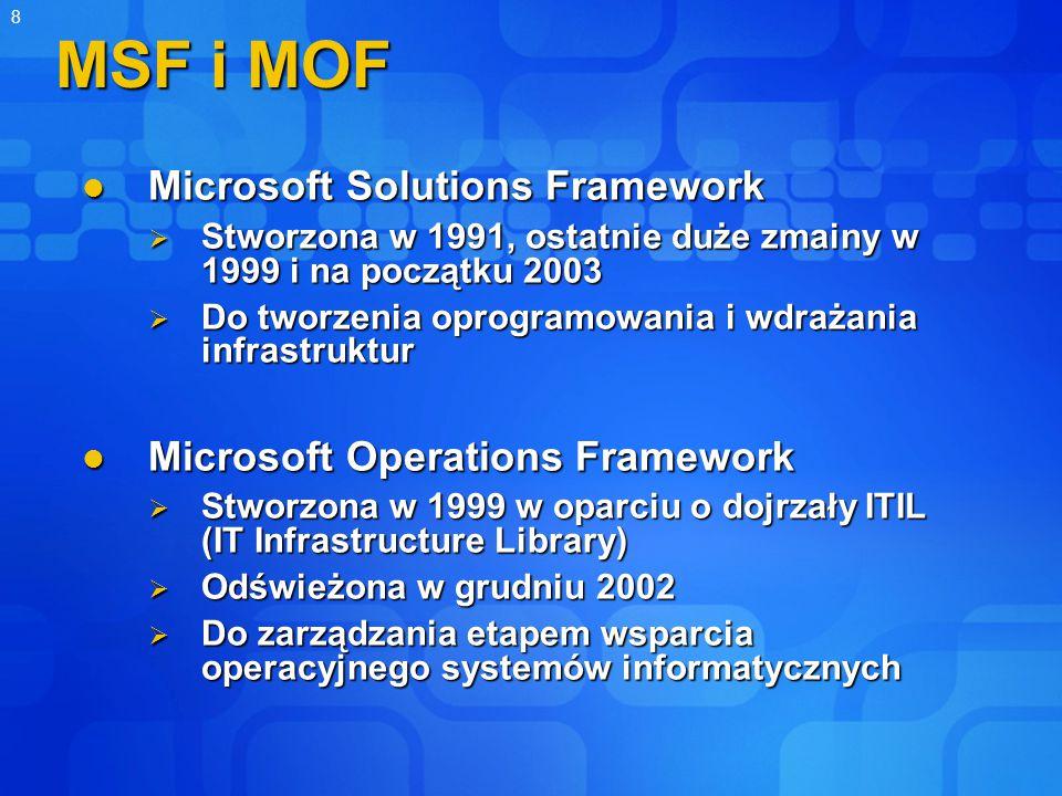 8 MSF i MOF Microsoft Solutions Framework Microsoft Solutions Framework  Stworzona w 1991, ostatnie duże zmainy w 1999 i na początku 2003  Do tworzenia oprogramowania i wdrażania infrastruktur Microsoft Operations Framework Microsoft Operations Framework  Stworzona w 1999 w oparciu o dojrzały ITIL (IT Infrastructure Library)  Odświeżona w grudniu 2002  Do zarządzania etapem wsparcia operacyjnego systemów informatycznych