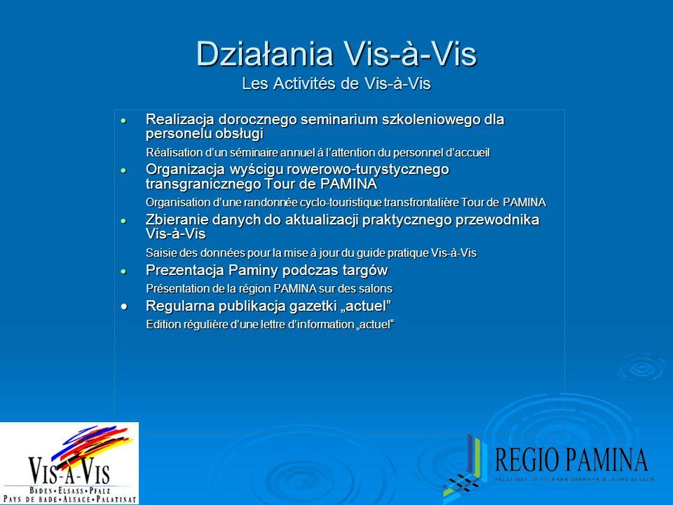 Działania Vis-à-Vis Les Activités de Vis-à-Vis  Realizacja dorocznego seminarium szkoleniowego dla personelu obsługi Réalisation d'un séminaire annue