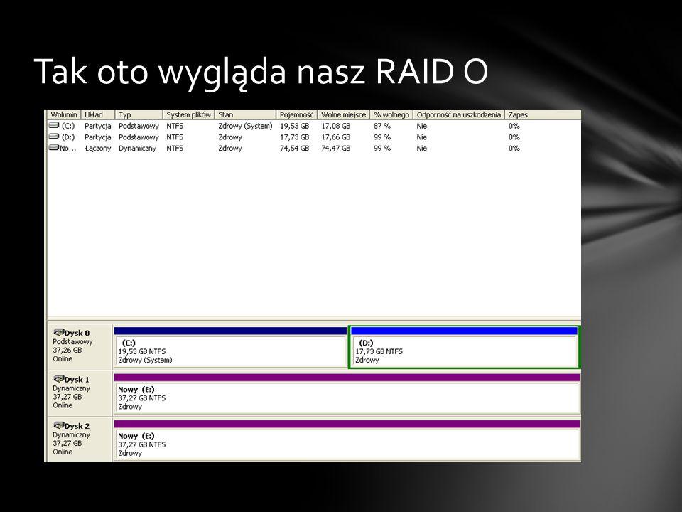 Tak oto wygląda nasz RAID O
