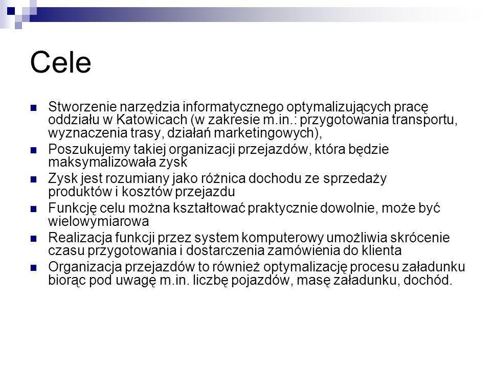 Cele Stworzenie narzędzia informatycznego optymalizujących pracę oddziału w Katowicach (w zakresie m.in.: przygotowania transportu, wyznaczenia trasy,