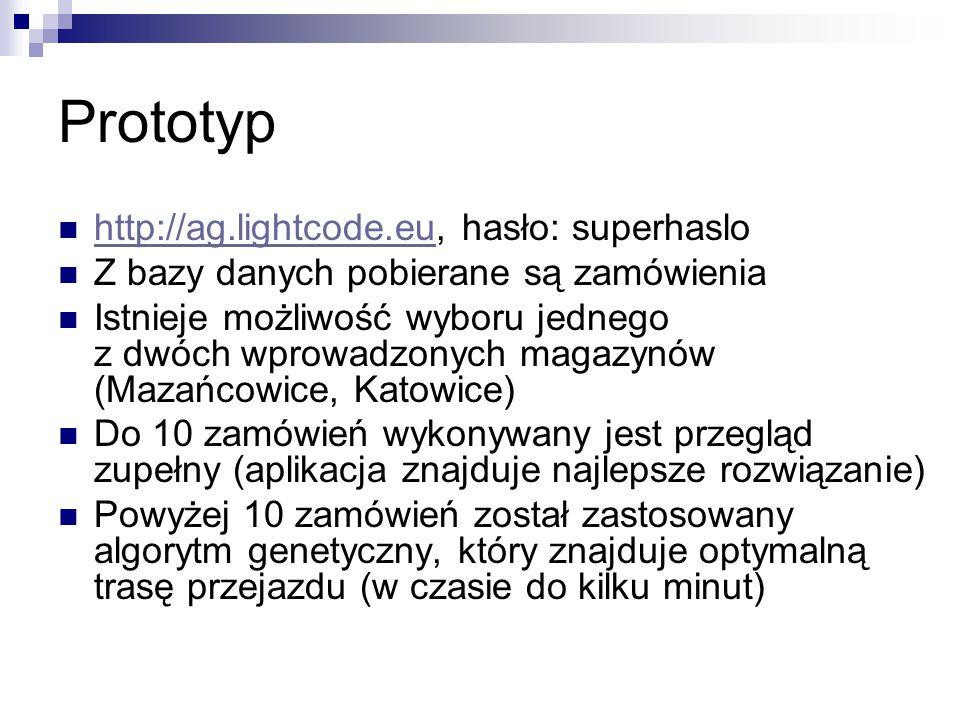 Prototyp http://ag.lightcode.eu, hasło: superhaslo http://ag.lightcode.eu Z bazy danych pobierane są zamówienia Istnieje możliwość wyboru jednego z dw
