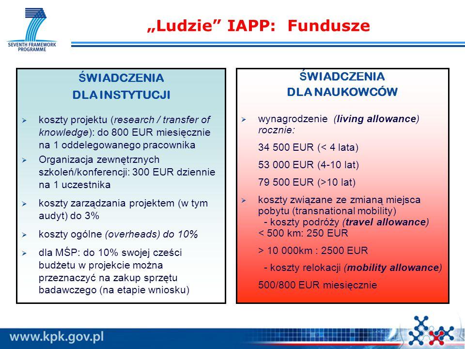 """""""Ludzie IAPP: Fundusze Ś WIADCZENIA DLA INSTYTUCJI   koszty projektu (research / transfer of knowledge): do 800 EUR miesięcznie na 1 oddelegowanego pracownika   Organizacja zewnętrznych szkoleń/konferencji: 300 EUR dziennie na 1 uczestnika   koszty zarządzania projektem (w tym audyt) do 3%   koszty ogólne (overheads) do 10%   dla MŚP: do 10% swojej cześci budżetu w projekcie można przeznaczyć na zakup sprzętu badawczego (na etapie wniosku) Ś WIADCZENIA DLA NAUKOWCÓW   wynagrodzenie (living allowance) rocznie: 34 500 EUR (< 4 lata) 53 000 EUR (4-10 lat) 79 500 EUR (>10 lat)   koszty związane ze zmianą miejsca pobytu (transnational mobility) - koszty podróży (travel allowance) < 500 km: 250 EUR > 10 000km : 2500 EUR - koszty relokacji (mobility allowance) 500/800 EUR miesięcznie"""