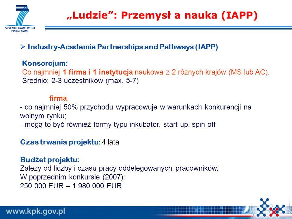"""""""Ludzie : Przemysł a nauka (IAPP)   Industry-Academia Partnerships and Pathways (IAPP) Konsorcjum: Co najmniej 1 firma i 1 instytucja naukowa z 2 różnych krajów (MS lub AC)."""