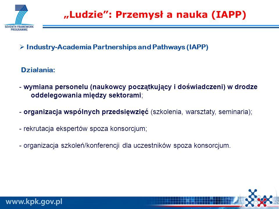 """""""Ludzie : Przemysł a nauka (IAPP)   Industry-Academia Partnerships and Pathways (IAPP) Dzia ł ania: - wymiana personelu (naukowcy początkujący i doświadczeni) w drodze oddelegowania między sektorami; - organizacja wspólnych przedsięwzięć (szkolenia, warsztaty, seminaria); - rekrutacja ekspertów spoza konsorcjum; - organizacja szkoleń/konferencji dla uczestników spoza konsorcjum."""