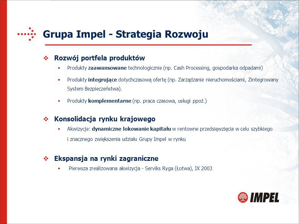 Grupa Impel - Strategia Rozwoju  Rozwój portfela produktów Produkty zaawansowane technologicznie (np. Cash Processing, gospodarka odpadami) Produkty