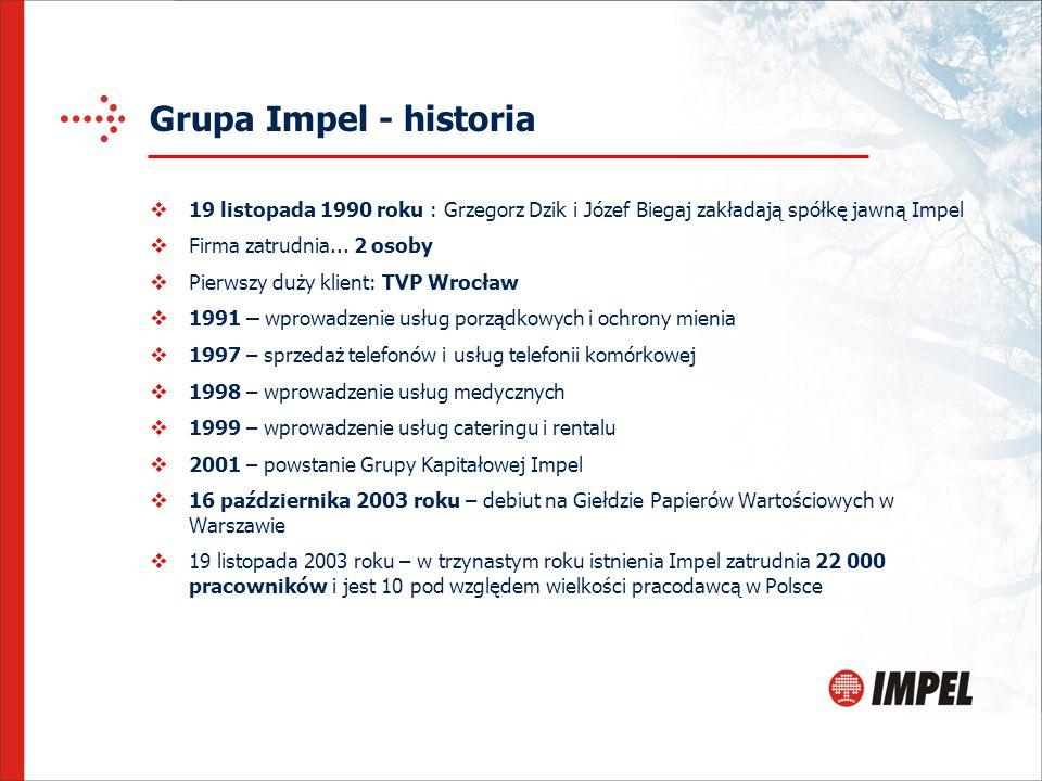 Grupa Impel - historia  19 listopada 1990 roku : Grzegorz Dzik i Józef Biegaj zakładają spółkę jawną Impel  Firma zatrudnia... 2 osoby  Pierwszy du