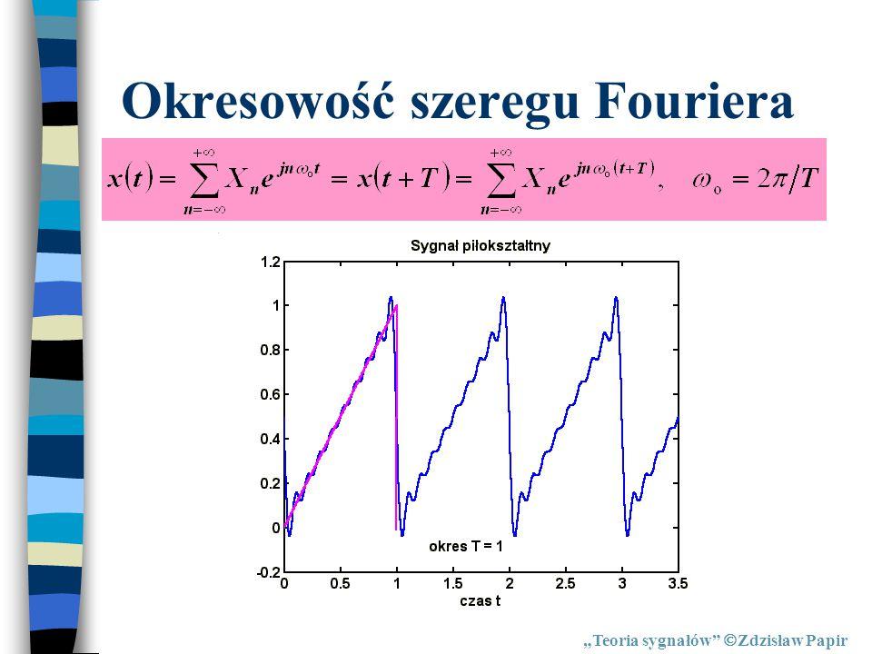 """Graniczne zachowanie szeregu Fouriera """"Teoria sygnałów  Zdzisław Papir x(t)x(t) czas t -T/2 xT(t)xT(t) okresowe przedłużenie okna sygnału x T (t) przez szereg Fouriera +T/2"""