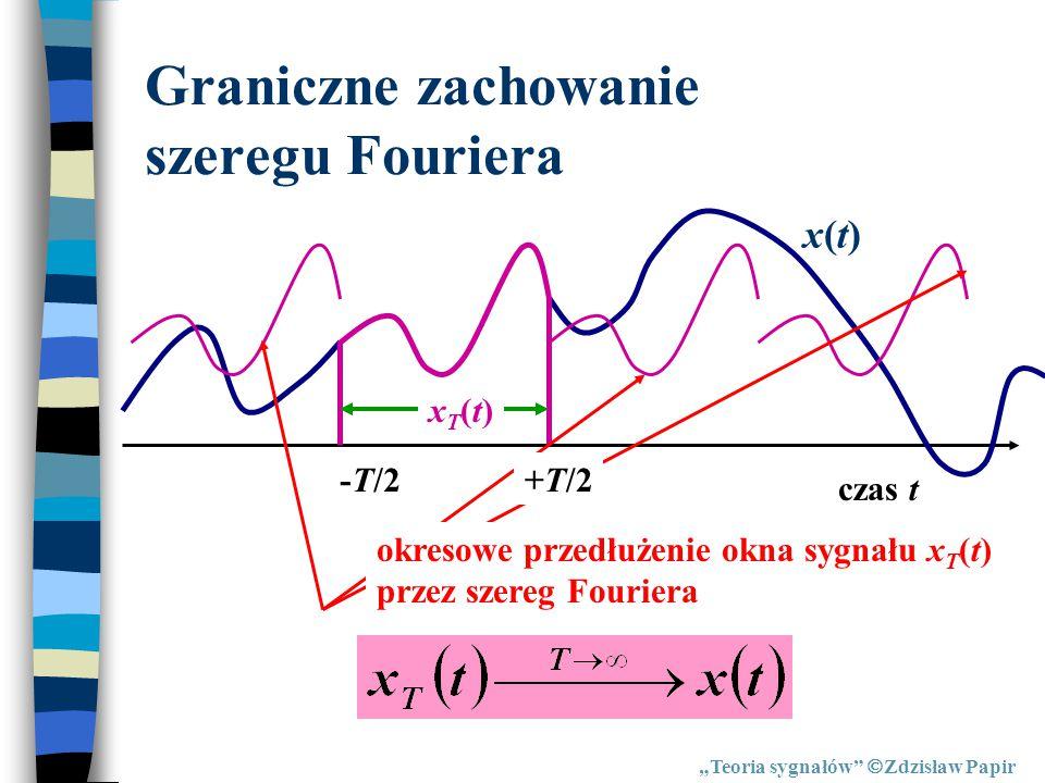 """Graniczna postać szeregu Fouriera """"Teoria sygnałów  Zdzisław Papir Współczynniki szeregu Fouriera: PROSTE PRZEKSZTAŁCENIE FOURIERA:"""