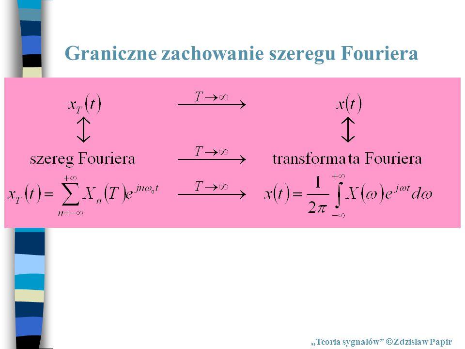 """Graniczna postać szeregu Fouriera """"Teoria sygnałów  Zdzisław Papir Szereg Fouriera: ODWROTNE PRZEKSZTAŁCENIE FOURIERA:"""