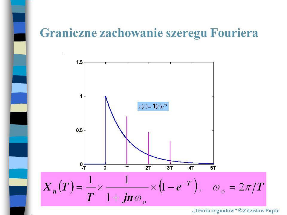 """""""Teoria sygnałów  Zdzisław Papir Twierdzenie całkowe Fouriera"""