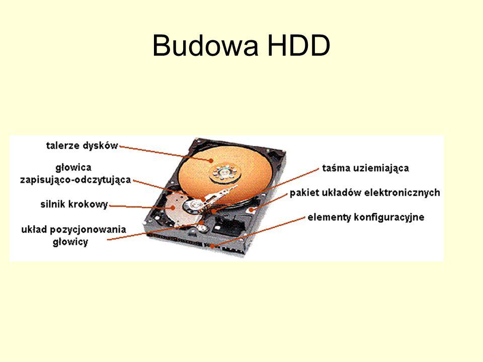 Budowa HDD