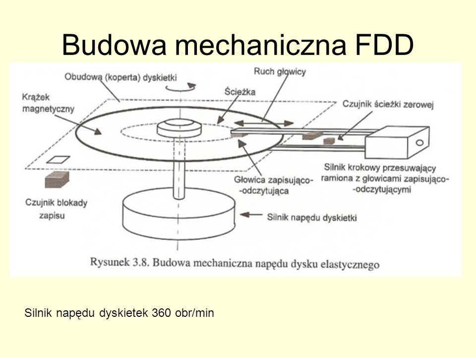 Budowa mechaniczna FDD Silnik napędu dyskietek 360 obr/min