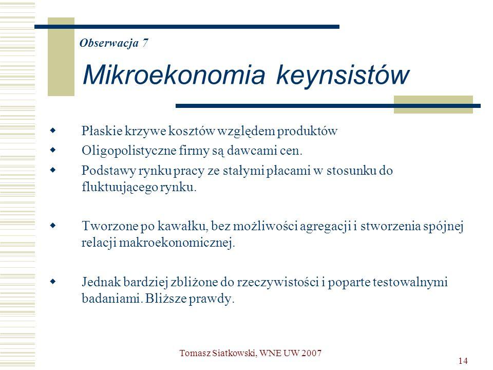 14 Obserwacja 7 Mikroekonomia keynsistów  Płaskie krzywe kosztów względem produktów  Oligopolistyczne firmy są dawcami cen.  Podstawy rynku pracy z