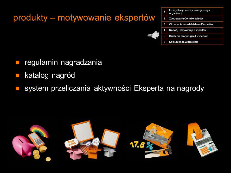 produkty – motywowanie ekspertów 1 Identyfikacja wiedzy strategicznej w organizacji 2Zbudowanie Centrów Wiedzy 3Określenie zasad działania Ekspertów 4