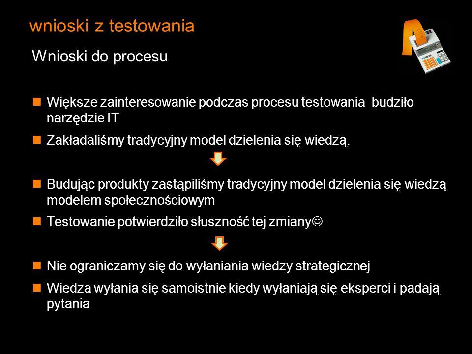 wnioski z testowania Wnioski do procesu Większe zainteresowanie podczas procesu testowania budziło narzędzie IT Zakładaliśmy tradycyjny model dzieleni