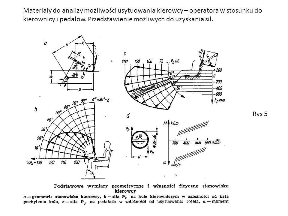 Materiały do analizy możliwości usytuowania kierowcy – operatora w stosunku do kierownicy i pedalow. Przedstawienie możliwych do uzyskania sil. Rys 5