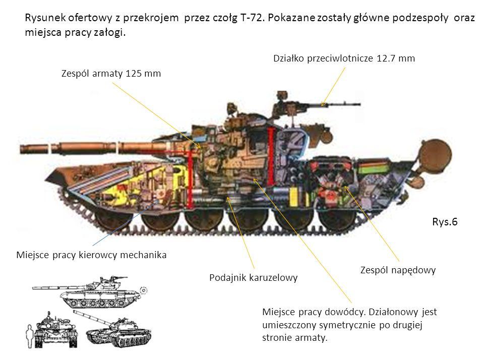 Rysunek ofertowy z przekrojem przez czołg T-72. Pokazane zostały główne podzespoły oraz miejsca pracy załogi. Miejsce pracy kierowcy mechanika Miejsce