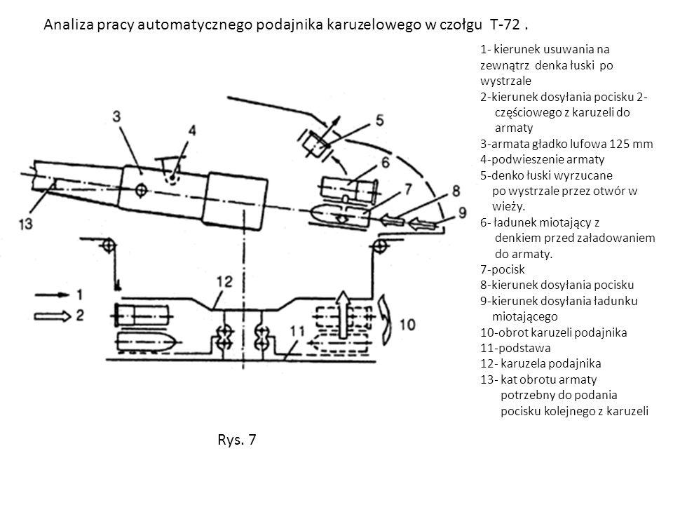 Analiza pracy automatycznego podajnika karuzelowego w czołgu T-72. Rys. 7 1- kierunek usuwania na zewnątrz denka łuski po wystrzale 2-kierunek dosyłan