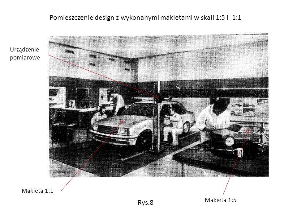 Pomieszczenie design z wykonanymi makietami w skali 1:5 i 1:1 Urządzenie pomiarowe Makieta 1:1 Rys.8 Makieta 1:5