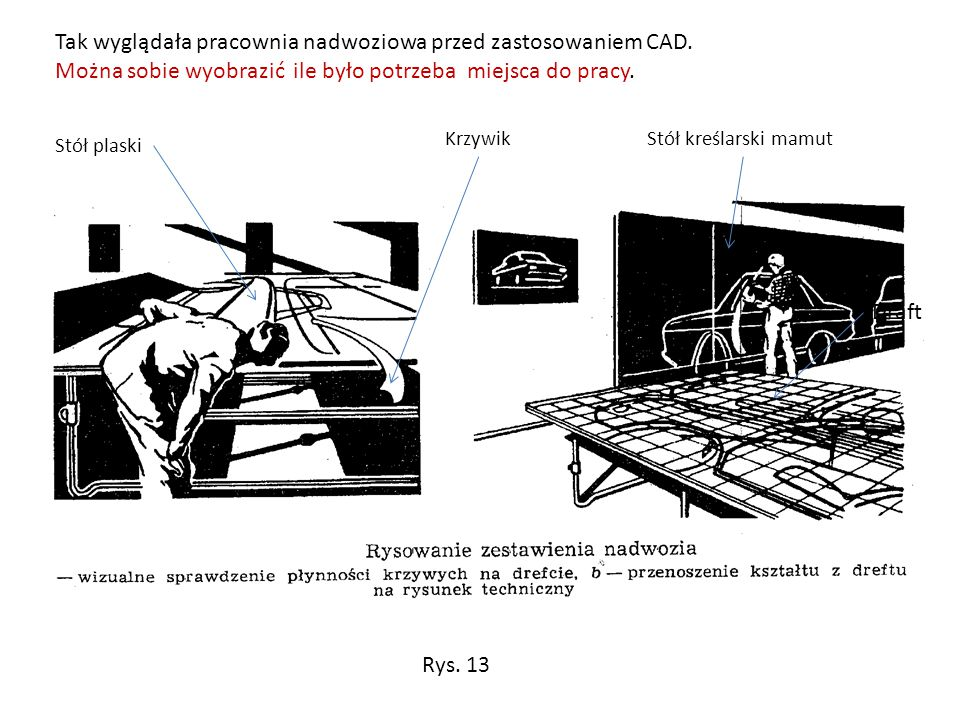 Tak wyglądała pracownia nadwoziowa przed zastosowaniem CAD. Można sobie wyobrazić ile było potrzeba miejsca do pracy. Stół plaski Stół kreślarski mamu