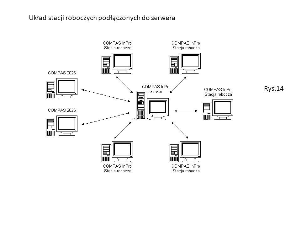 Układ stacji roboczych podłączonych do serwera Rys.14