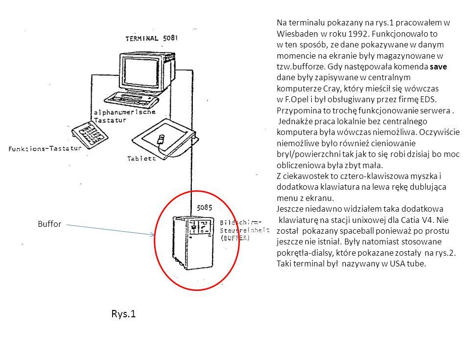 Na terminalu pokazany na rys.1 pracowałem w Wiesbaden w roku 1992. Funkcjonowało to w ten sposób, ze dane pokazywane w danym momencie na ekranie były