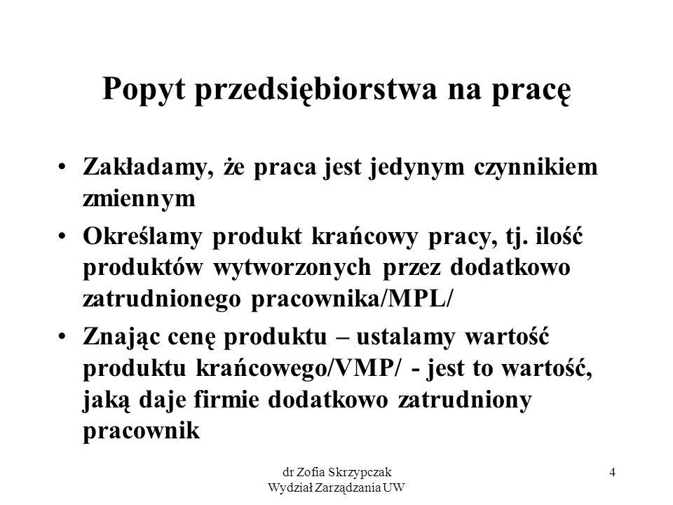 dr Zofia Skrzypczak Wydział Zarządzania UW 25 Monopson zatrudnienie płaca/MCL MC L SLSL DLDL ZMZM EMEM WMWM A