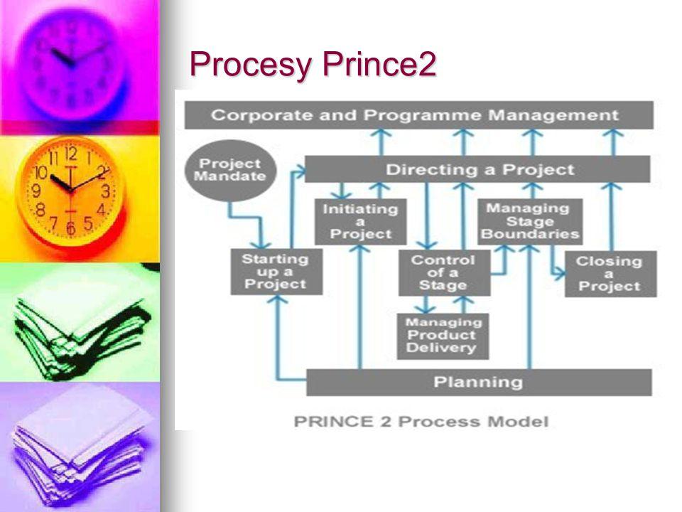 Procesy Prince2