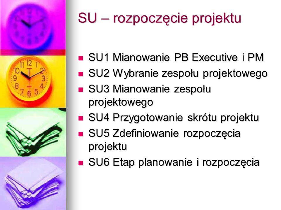 SU – rozpoczęcie projektu SU1 Mianowanie PB Executive i PM SU1 Mianowanie PB Executive i PM SU2 Wybranie zespołu projektowego SU2 Wybranie zespołu projektowego SU3 Mianowanie zespołu projektowego SU3 Mianowanie zespołu projektowego SU4 Przygotowanie skrótu projektu SU4 Przygotowanie skrótu projektu SU5 Zdefiniowanie rozpoczęcia projektu SU5 Zdefiniowanie rozpoczęcia projektu SU6 Etap planowanie i rozpoczęcia SU6 Etap planowanie i rozpoczęcia