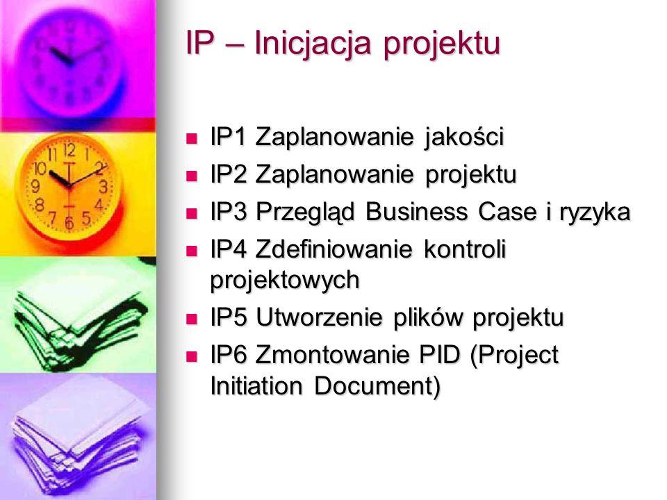IP – Inicjacja projektu IP1 Zaplanowanie jakości IP1 Zaplanowanie jakości IP2 Zaplanowanie projektu IP2 Zaplanowanie projektu IP3 Przegląd Business Case i ryzyka IP3 Przegląd Business Case i ryzyka IP4 Zdefiniowanie kontroli projektowych IP4 Zdefiniowanie kontroli projektowych IP5 Utworzenie plików projektu IP5 Utworzenie plików projektu IP6 Zmontowanie PID (Project Initiation Document) IP6 Zmontowanie PID (Project Initiation Document)