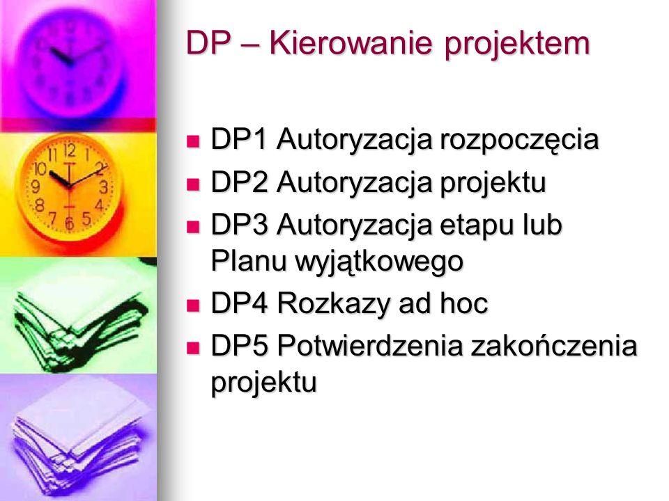 DP – Kierowanie projektem DP1 Autoryzacja rozpoczęcia DP1 Autoryzacja rozpoczęcia DP2 Autoryzacja projektu DP2 Autoryzacja projektu DP3 Autoryzacja etapu lub Planu wyjątkowego DP3 Autoryzacja etapu lub Planu wyjątkowego DP4 Rozkazy ad hoc DP4 Rozkazy ad hoc DP5 Potwierdzenia zakończenia projektu DP5 Potwierdzenia zakończenia projektu