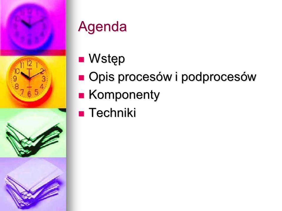 Agenda Wstęp Wstęp Opis procesów i podprocesów Opis procesów i podprocesów Komponenty Komponenty Techniki Techniki