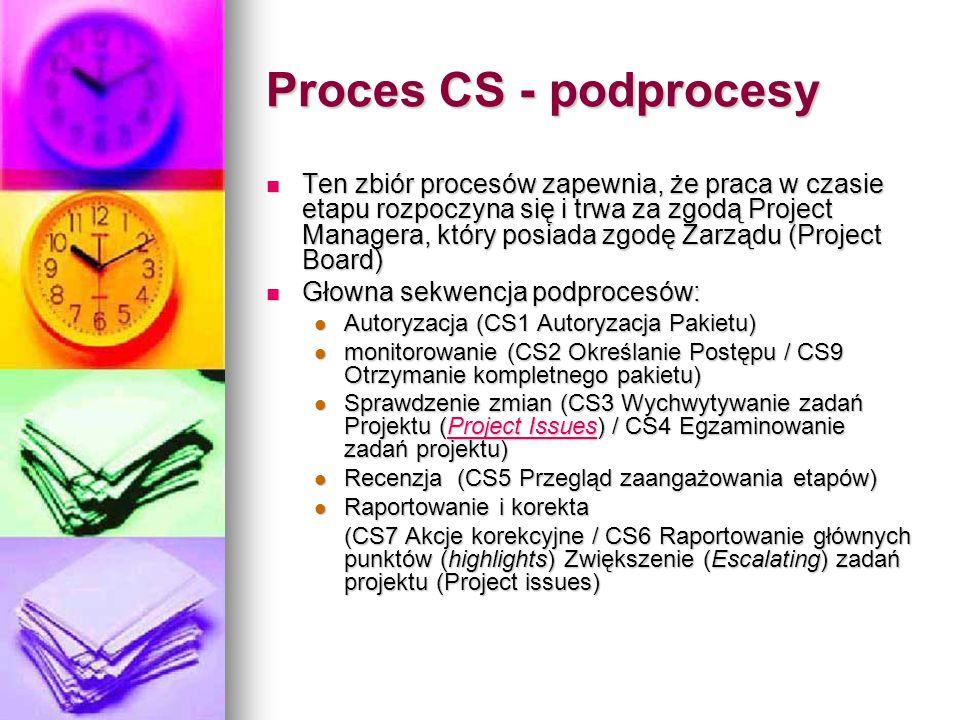 Proces CS - podprocesy Ten zbiór procesów zapewnia, że praca w czasie etapu rozpoczyna się i trwa za zgodą Project Managera, który posiada zgodę Zarzą