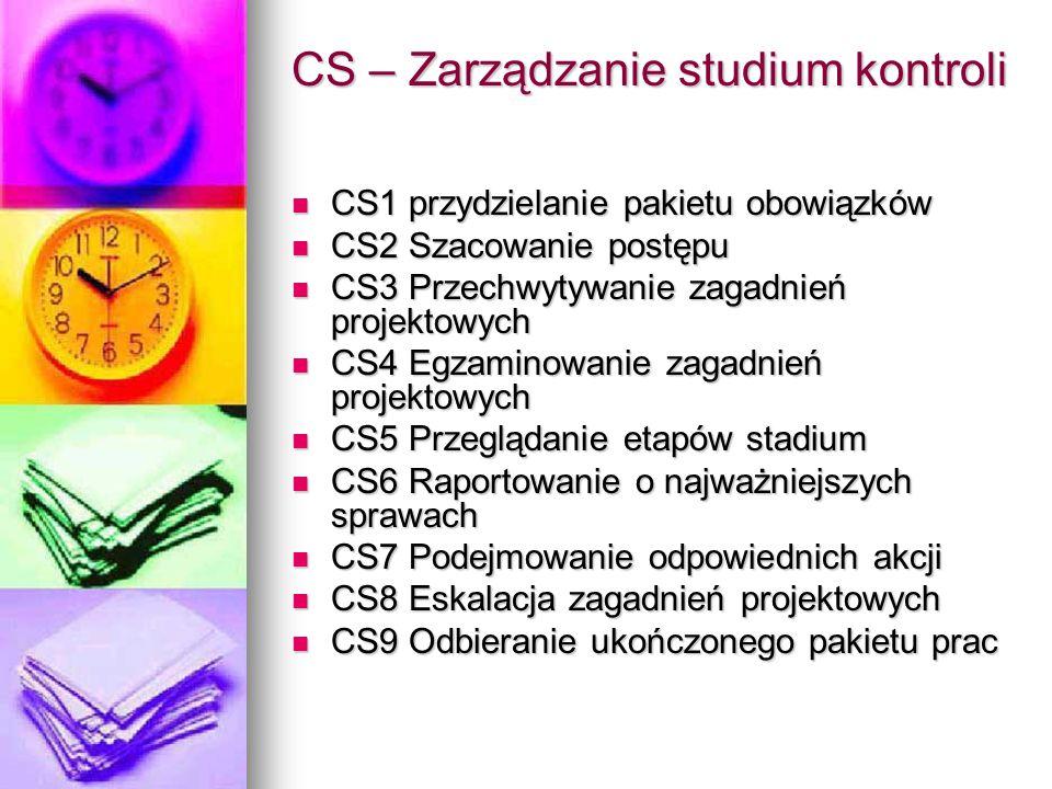 CS – Zarządzanie studium kontroli CS1 przydzielanie pakietu obowiązków CS1 przydzielanie pakietu obowiązków CS2 Szacowanie postępu CS2 Szacowanie postępu CS3 Przechwytywanie zagadnień projektowych CS3 Przechwytywanie zagadnień projektowych CS4 Egzaminowanie zagadnień projektowych CS4 Egzaminowanie zagadnień projektowych CS5 Przeglądanie etapów stadium CS5 Przeglądanie etapów stadium CS6 Raportowanie o najważniejszych sprawach CS6 Raportowanie o najważniejszych sprawach CS7 Podejmowanie odpowiednich akcji CS7 Podejmowanie odpowiednich akcji CS8 Eskalacja zagadnień projektowych CS8 Eskalacja zagadnień projektowych CS9 Odbieranie ukończonego pakietu prac CS9 Odbieranie ukończonego pakietu prac