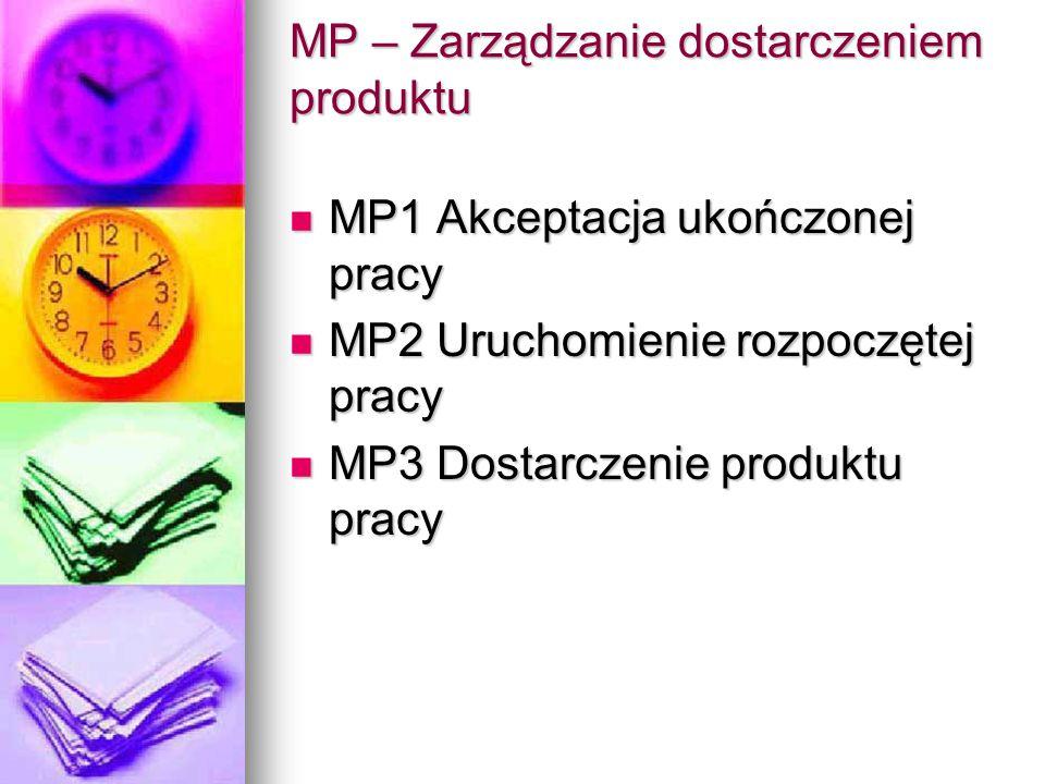 MP – Zarządzanie dostarczeniem produktu MP1 Akceptacja ukończonej pracy MP1 Akceptacja ukończonej pracy MP2 Uruchomienie rozpoczętej pracy MP2 Uruchomienie rozpoczętej pracy MP3 Dostarczenie produktu pracy MP3 Dostarczenie produktu pracy