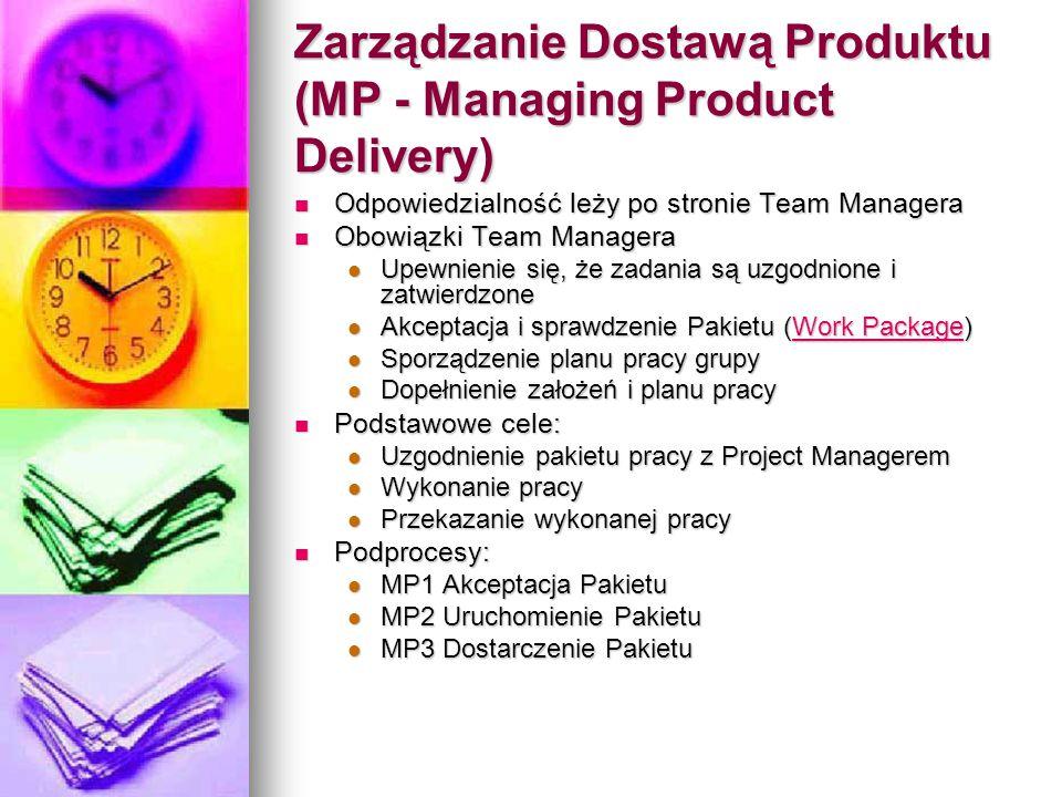 Zarządzanie Dostawą Produktu (MP - Managing Product Delivery) Odpowiedzialność leży po stronie Team Managera Odpowiedzialność leży po stronie Team Man