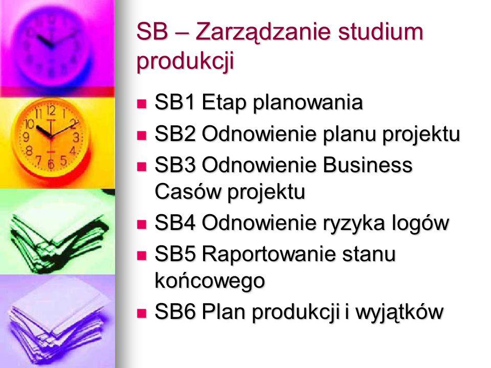 SB – Zarządzanie studium produkcji SB1 Etap planowania SB1 Etap planowania SB2 Odnowienie planu projektu SB2 Odnowienie planu projektu SB3 Odnowienie